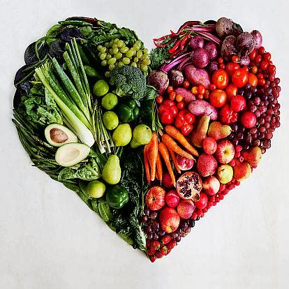 Cholesterol Meat Chart