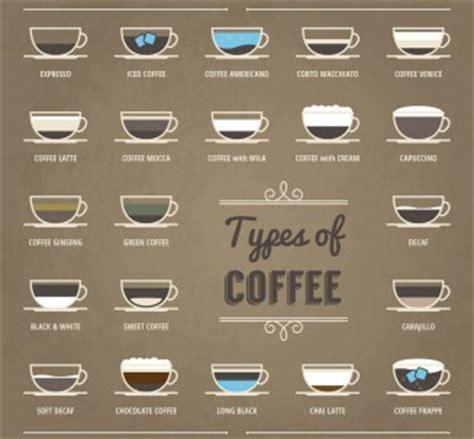 types  coffee set vector