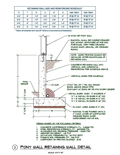 Design Of Basement Retaining Wall by Basement Walls Vs Retaining Walls Foundation