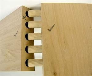 Giunzione di parti di legno mediante utilizzo di spine di
