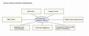 Maschinenelemente Tabellen Und Diagramme