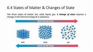 PPT - 6.4 States of Matter & Changes of State PowerPoint ...
