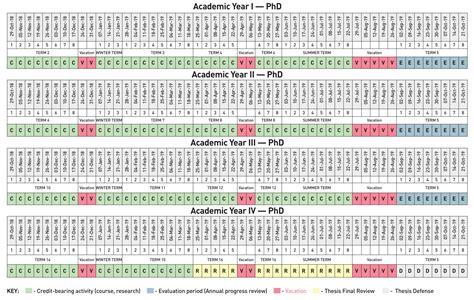 skoltech phd academic calendar