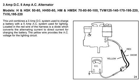 tecumseh ohv130 wiring diagram somurich