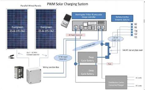 wiring diagram  solar power system bookingritzcarltoninfo