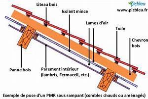 Isolant Mince Sous Toiture : isolant toiture mince teciverdi ~ Edinachiropracticcenter.com Idées de Décoration
