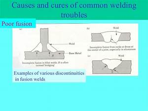 Welding Defects With Diagram  U2013 The Wiring Diagram