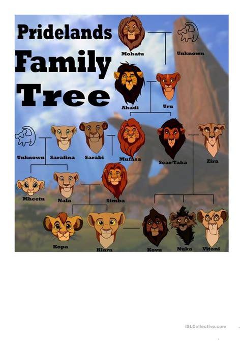 simba family tree worksheet  esl printable