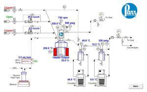 Datum Flow V Proces Flow Diagram by 4871 Prozesscontroller Parr Instrument Deutschland Gmbh