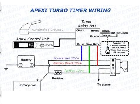 turbo timer wiring diagram turbo timer install wiring the ranger station forums