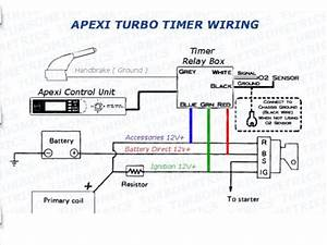 Apexi Safc Wiring Diagram 2jz Ge : the mitsubishi pajero owners club view topic turbo ~ A.2002-acura-tl-radio.info Haus und Dekorationen