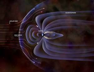 JPL | Earth's Magnetosphere
