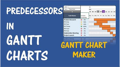 gantt chart maker excel template  predecessors youtube