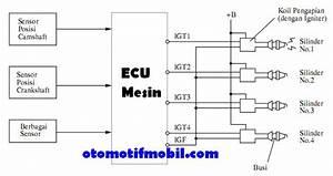 Sistem Pengapian Mesin 1nz