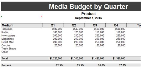 quarterly media budget template  excel templates