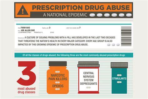 good drug prevention campaign slogans brandongaillecom