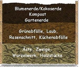 Kompost Anlegen Anleitung : pin von carolaine ege auf hochbeet hochbeet garten und ~ Watch28wear.com Haus und Dekorationen