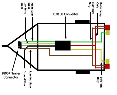 can a combined stop and turn signal circuit be converted