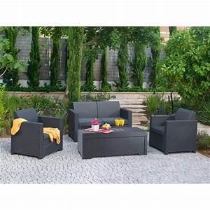Salon De Jardin Osier : salon de jardin osier pas cher jardin ~ Dallasstarsshop.com Idées de Décoration