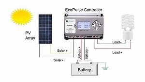 Ecopulse Regulator  12  24v  20a  No Meter