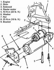 For The Grand Prix Gt Fuse Box Diagram