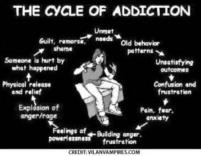 Alcohol Addiction Quotes. QuotesGram Alcohol Use, Abuse, And Alcoholism