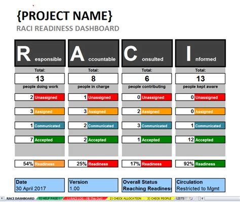 raci template excel raci matrix template bundle create your professional raci quickly