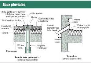 évacuation Eaux Pluviales Toiture Terrasse by Toiture Terrasse Points Singuliers En Images R 232 Gles