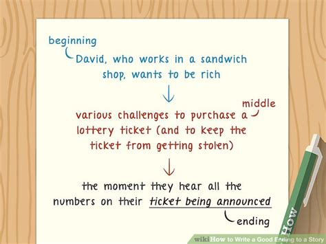 4 Ways To Write A Good Ending To A Story Wikihow
