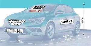 Calculer L Argus D Une Voiture : prix argus voiture avec les meilleures collections d 39 images ~ Gottalentnigeria.com Avis de Voitures