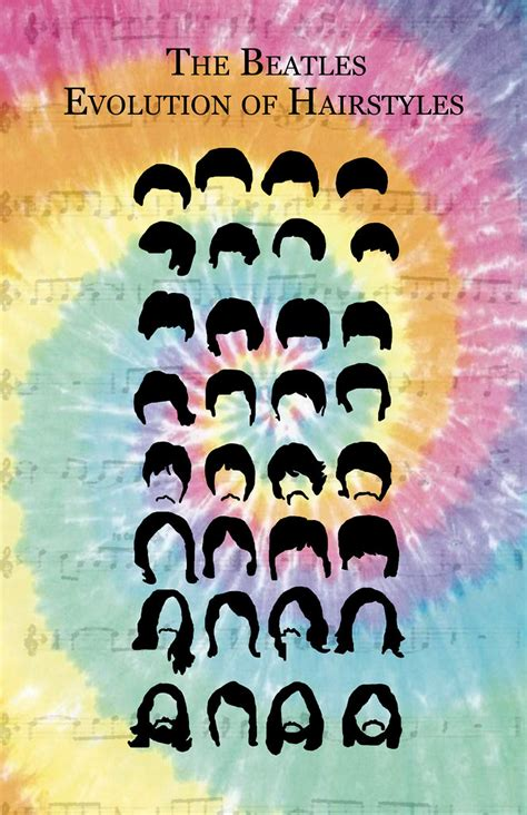 beatles hairstyles  created  graphics map