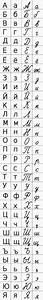 Russian phrasebook - Wikitravel