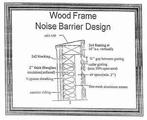 Noise Code
