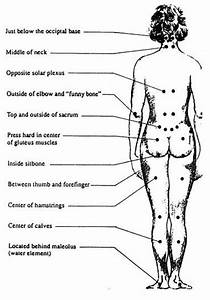 1000  Images About Acupuncture Pins  U0026 Needles On Pinterest
