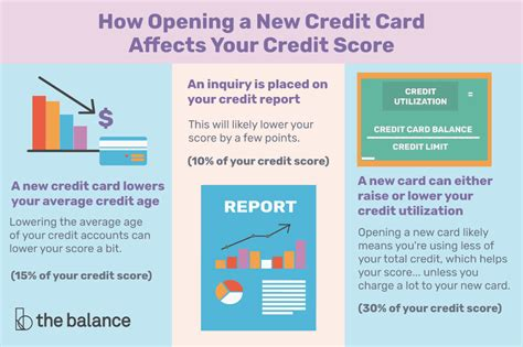 Credit cards are a great tool if used properly. 3 Ways a New Credit Card Can Hurt Your Credit Score in ...