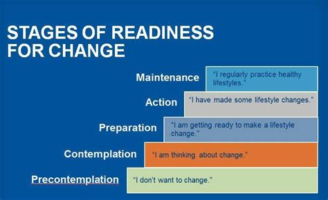 stages  readiness  change   american