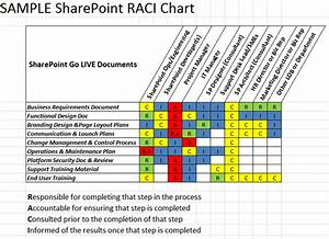 download raci matrix template xls for project management With raci chart template xls