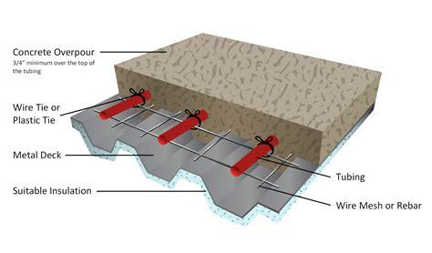 best flooring for basement concrete concrete