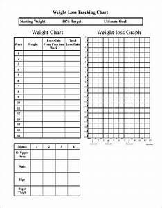 Sample Weight Loss Charts