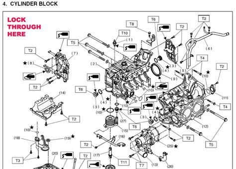 Subaru Brz Engine Wiring Diagram by Subaru Ej20 Engine Diagram Periodic Diagrams Science