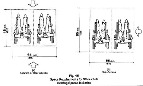 fig  space requirements  wheelchair seating spaces