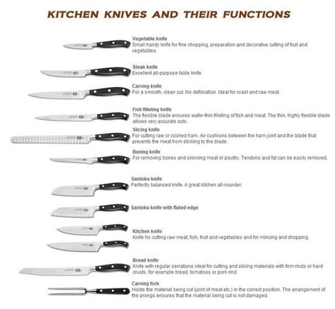 Different Kitchen Knives by Different Types Of Knives And What They Are Used For