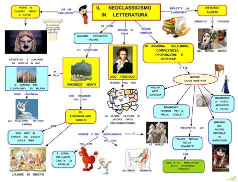 Tema Svolto Sull Illuminismo by Mappa Concettuale Il Neoclassicismo In Letteratura