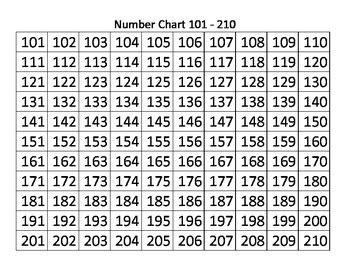 number chart    janann tarrant teachers pay teachers