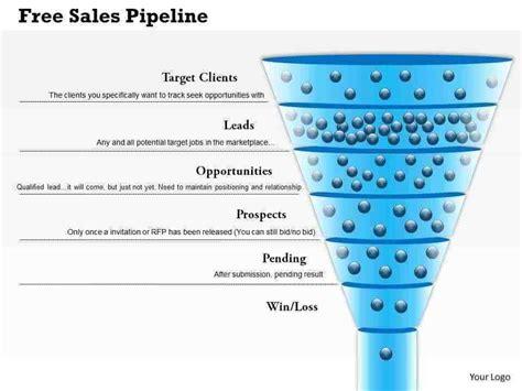 sales pipeline templates excel templates