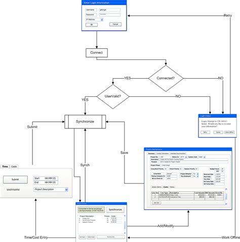 Good Java Design Doent Template Pictures >> System Design