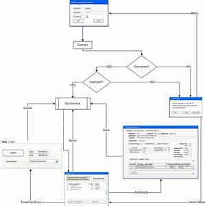 software design document images With database design specification template