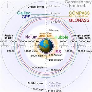 Balkhash Radar Station - WikiVisually