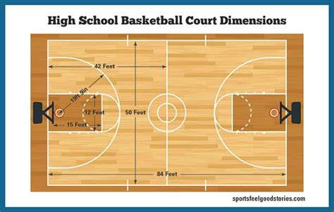 basketball court dimensions gym size hoop height