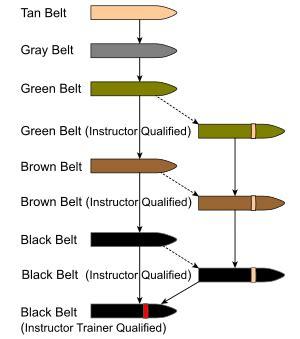 marine corps martial arts program wikipedia